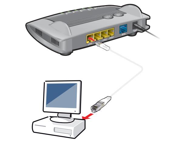 Rys 2. Podłączenie komputera przez sieć LAN